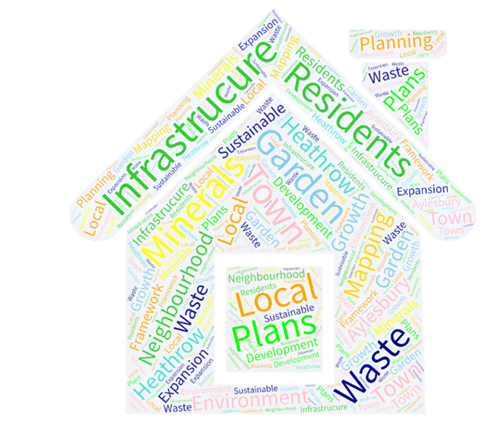decorative picture showing what goes into the strategic plan. Infrastructure, Local plans, Waste, Garden Town, airports, expansion, planning